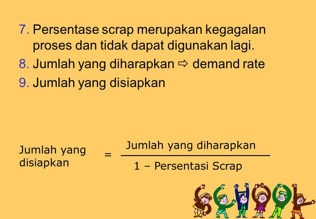 7.Persentase scrap merupakan kegagalan proses dan tidak dapat digunakan lagi.