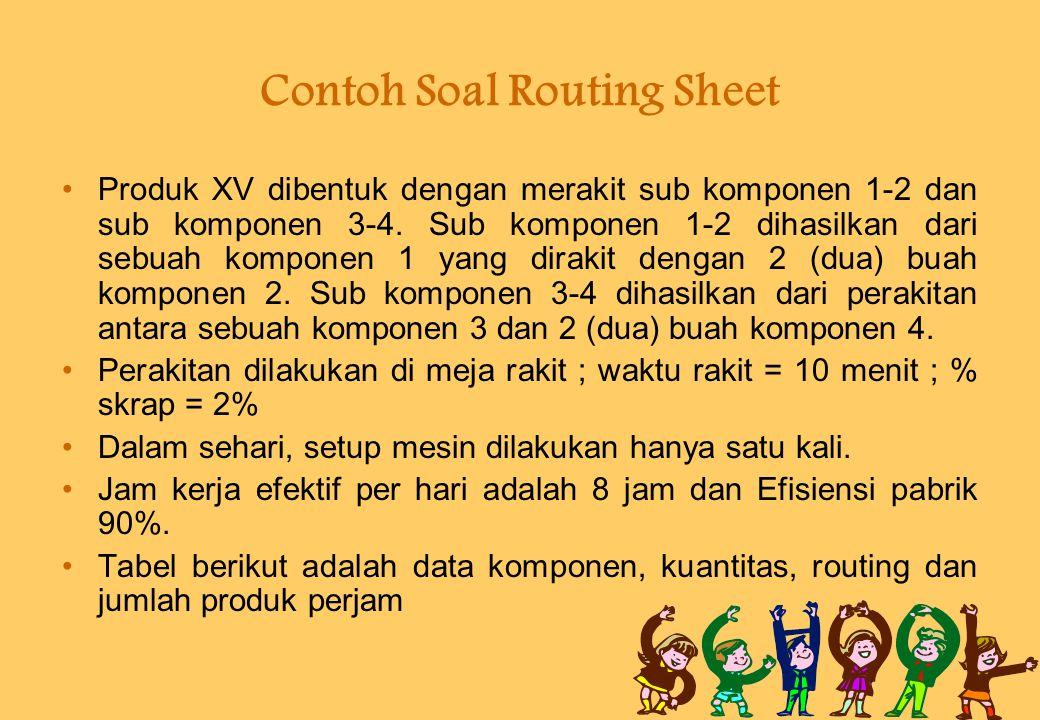 Contoh Soal Routing Sheet Produk XV dibentuk dengan merakit sub komponen 1-2 dan sub komponen 3-4. Sub komponen 1-2 dihasilkan dari sebuah komponen 1