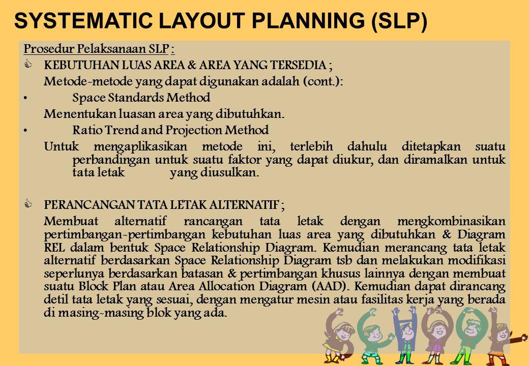SYSTEMATIC LAYOUT PLANNING (SLP) Prosedur Pelaksanaan SLP :  KEBUTUHAN LUAS AREA & AREA YANG TERSEDIA ; Metode-metode yang dapat digunakan adalah (co