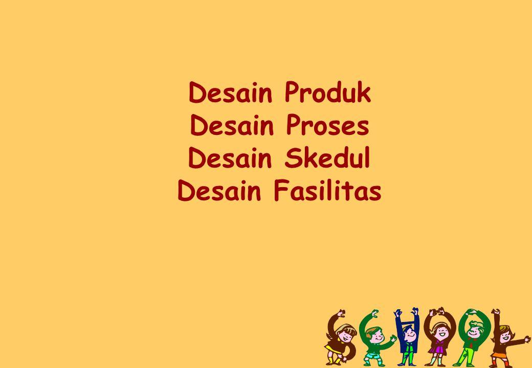 Desain Produk Desain Proses Desain Skedul Desain Fasilitas