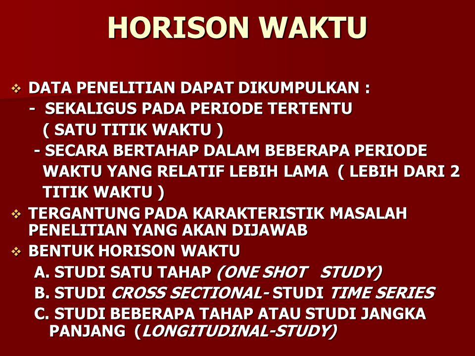 HORISON WAKTU  DATA PENELITIAN DAPAT DIKUMPULKAN : - SEKALIGUS PADA PERIODE TERTENTU - SEKALIGUS PADA PERIODE TERTENTU ( SATU TITIK WAKTU ) ( SATU TI