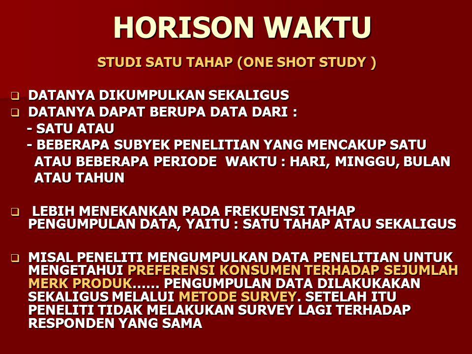 HORISON WAKTU STUDI SATU TAHAP (ONE SHOT STUDY )  DATANYA DIKUMPULKAN SEKALIGUS  DATANYA DAPAT BERUPA DATA DARI : - SATU ATAU - SATU ATAU - BEBERAPA
