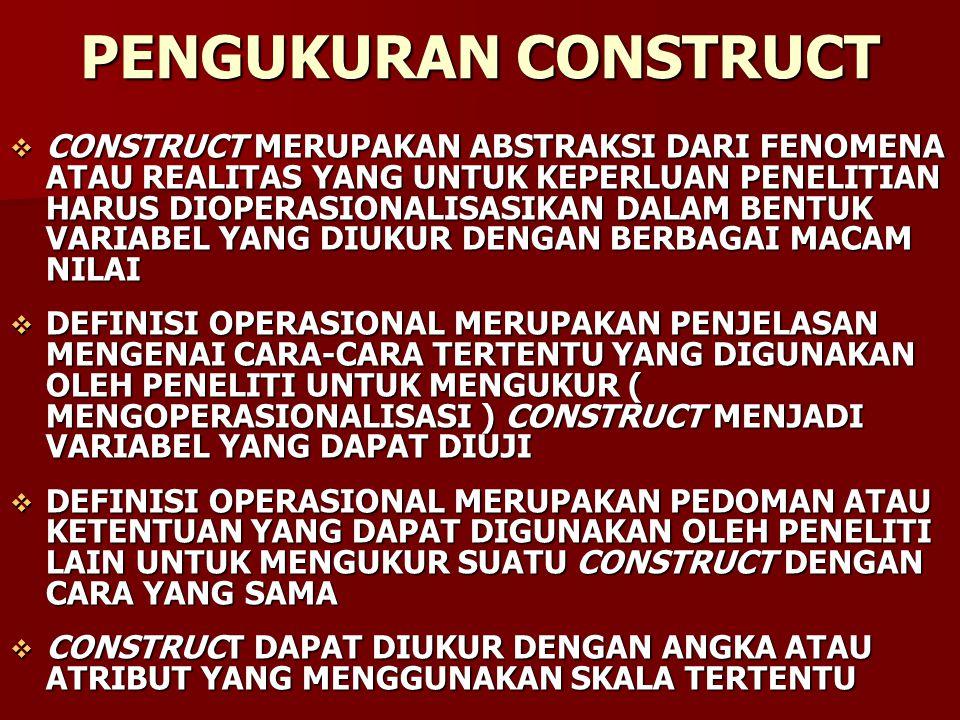 PENGUKURAN CONSTRUCT  CONSTRUCT MERUPAKAN ABSTRAKSI DARI FENOMENA ATAU REALITAS YANG UNTUK KEPERLUAN PENELITIAN HARUS DIOPERASIONALISASIKAN DALAM BEN
