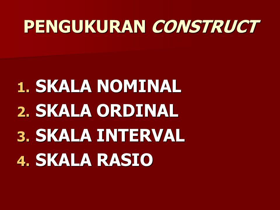 PENGUKURAN CONSTRUCT 1. SKALA NOMINAL 2. SKALA ORDINAL 3. SKALA INTERVAL 4. SKALA RASIO