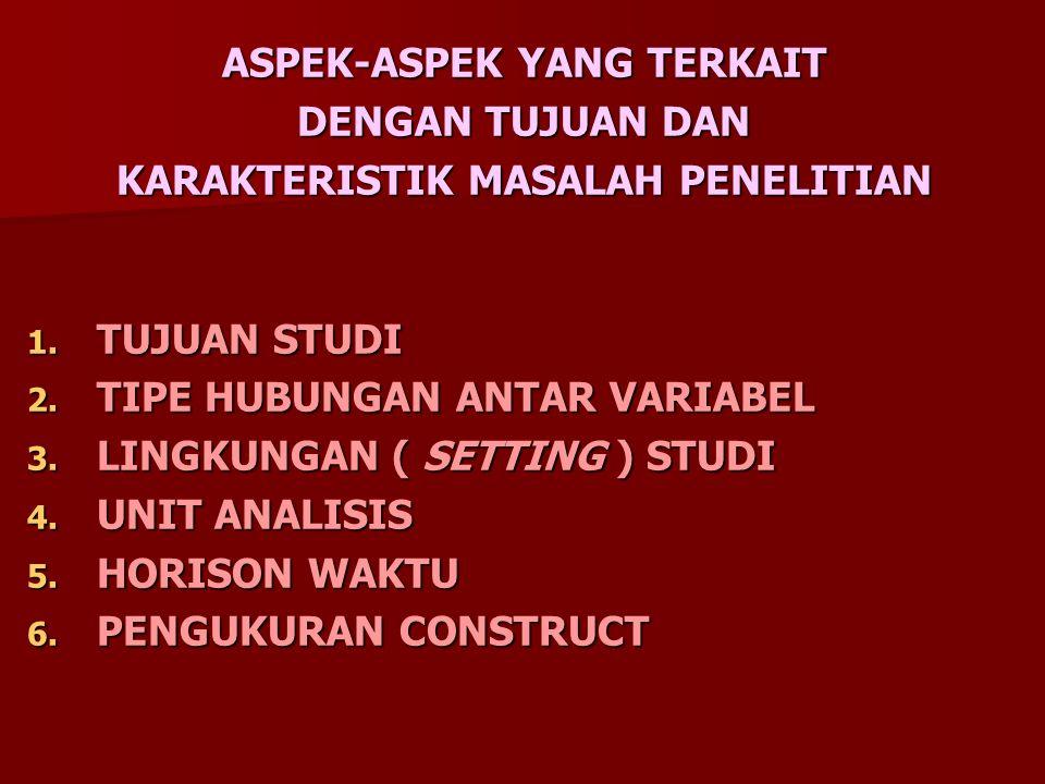 ASPEK-ASPEK YANG TERKAIT DENGAN TUJUAN DAN KARAKTERISTIK MASALAH PENELITIAN 1. TUJUAN STUDI 2. TIPE HUBUNGAN ANTAR VARIABEL 3. LINGKUNGAN ( SETTING )