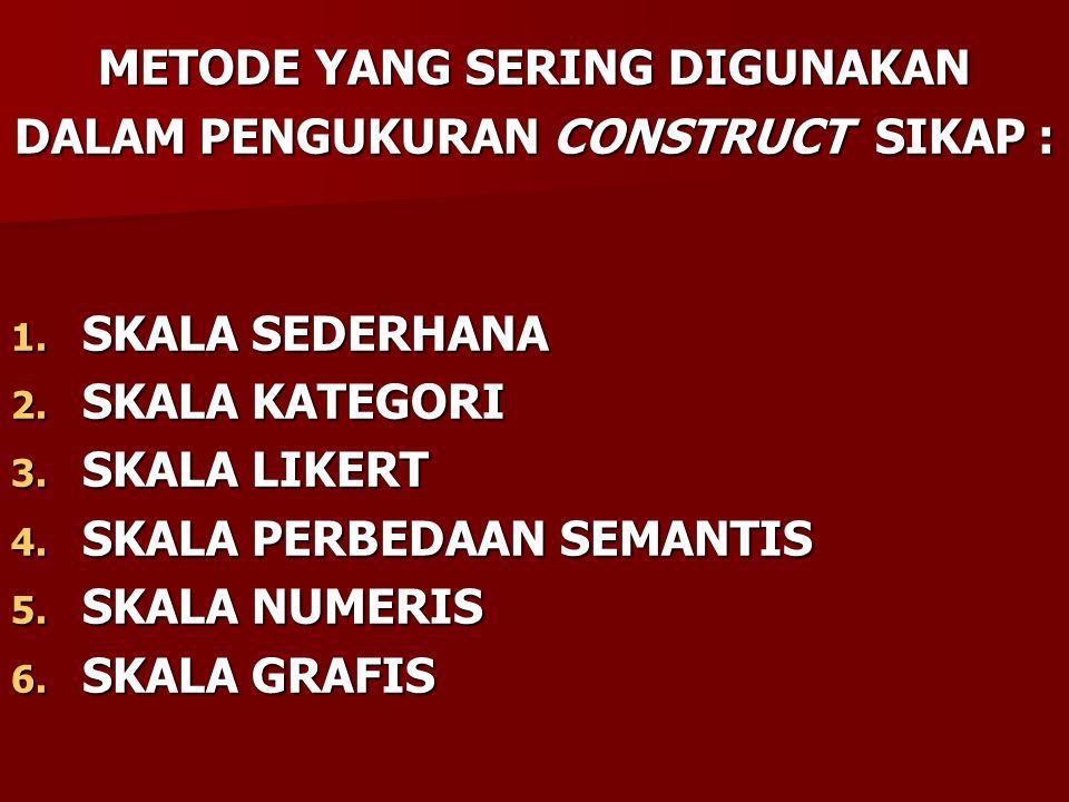 METODE YANG SERING DIGUNAKAN DALAM PENGUKURAN CONSTRUCT SIKAP : 1. SKALA SEDERHANA 2. SKALA KATEGORI 3. SKALA LIKERT 4. SKALA PERBEDAAN SEMANTIS 5. SK