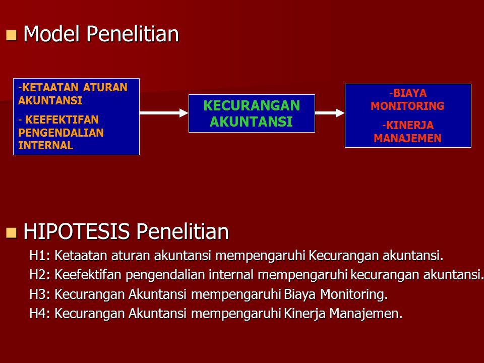 Model Penelitian Model Penelitian HIPOTESIS Penelitian HIPOTESIS Penelitian H1: Ketaatan aturan akuntansi mempengaruhi Kecurangan akuntansi. H2: Keefe