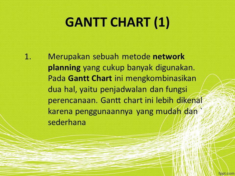 GANTT CHART (1) 1. Merupakan sebuah metode network planning yang cukup banyak digunakan. Pada Gantt Chart ini mengkombinasikan dua hal, yaitu penjadwa