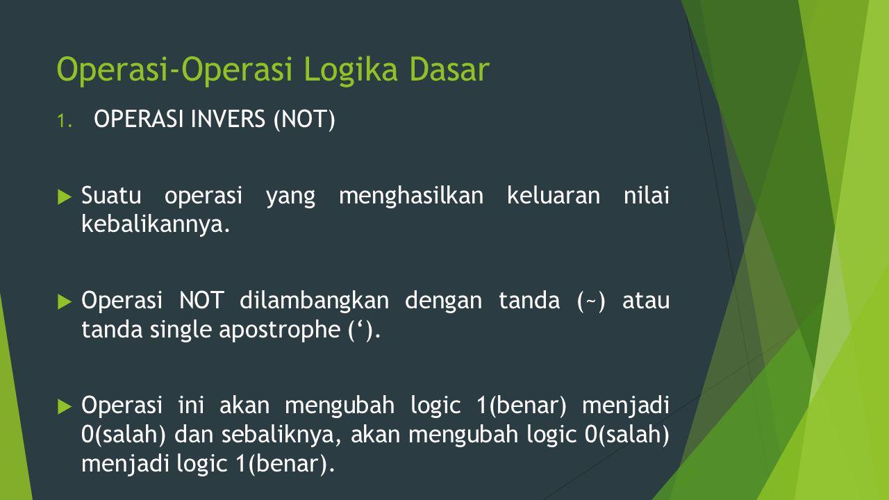 Operasi-Operasi Logika Dasar 1. OPERASI INVERS (NOT)  Suatu operasi yang menghasilkan keluaran nilai kebalikannya.  Operasi NOT dilambangkan dengan