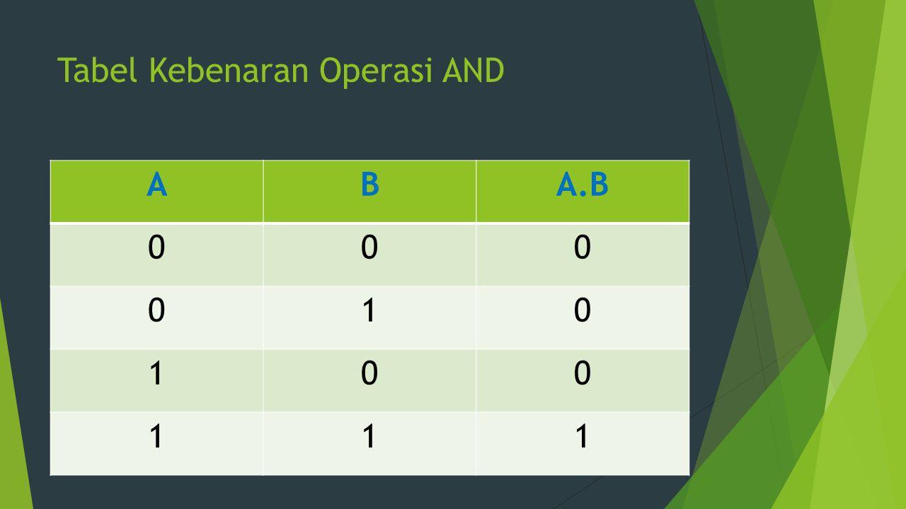 Tabel Kebenaran Operasi AND ABA.B 000 010 100 111