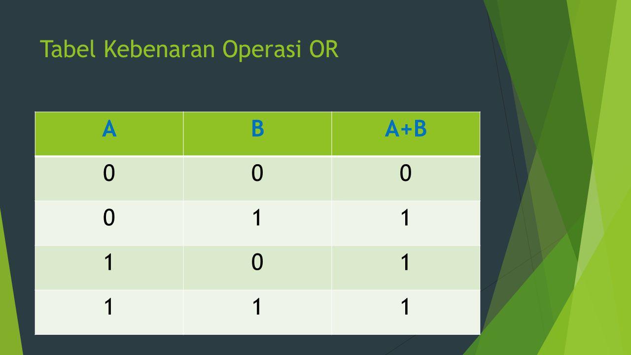 Tabel Kebenaran Operasi OR ABA+B 000 011 101 111