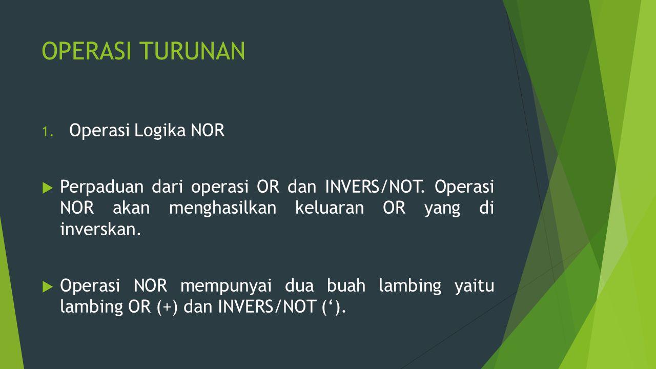 OPERASI TURUNAN 1. Operasi Logika NOR  Perpaduan dari operasi OR dan INVERS/NOT. Operasi NOR akan menghasilkan keluaran OR yang di inverskan.  Opera