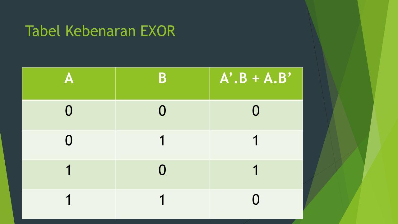 Tabel Kebenaran EXOR ABA'.B + A.B' 000 011 101 110