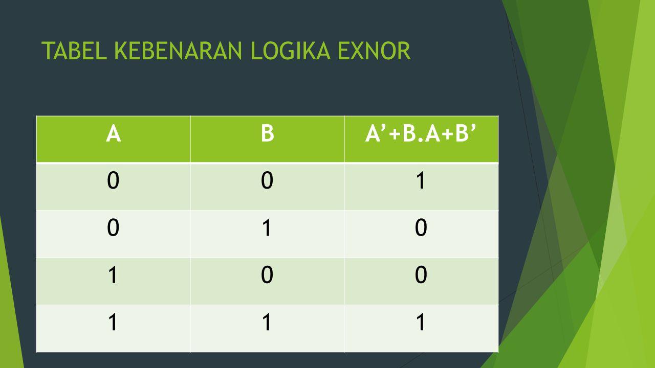 TABEL KEBENARAN LOGIKA EXNOR ABA'+B.A+B' 001 010 100 111