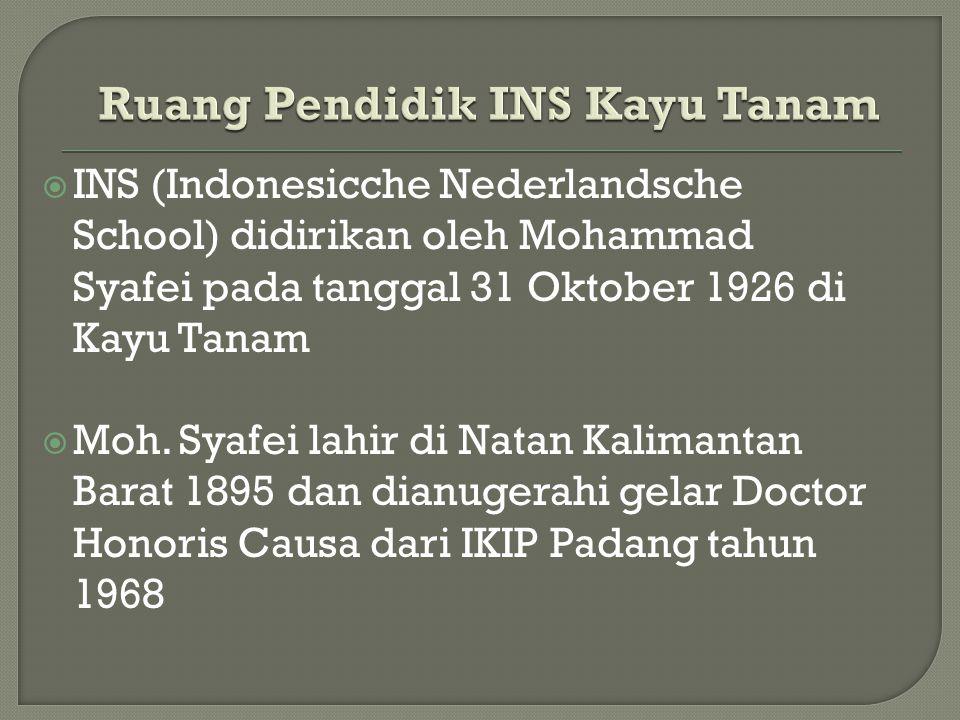  INS (Indonesicche Nederlandsche School) didirikan oleh Mohammad Syafei pada tanggal 31 Oktober 1926 di Kayu Tanam  Moh. Syafei lahir di Natan Kalim