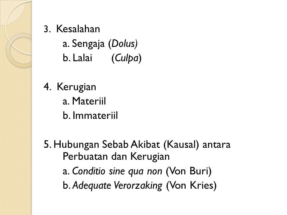 3. Kesalahan a. Sengaja (Dolus) b. Lalai (Culpa) 4. Kerugian a. Materiil b. Immateriil 5. Hubungan Sebab Akibat (Kausal) antara Perbuatan dan Kerugian
