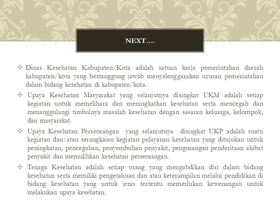  Dinas Kesehatan Kabupaten/Kota adalah satuan kerja pemerintahan daerah kabupaten/kota yang bertanggung jawab menyelenggarakan urusan pemerintahan da