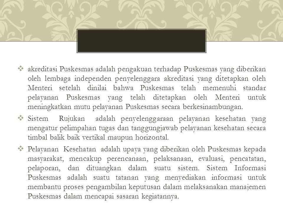  akreditasi Puskesmas adalah pengakuan terhadap Puskesmas yang diberikan oleh lembaga independen penyelenggara akreditasi yang ditetapkan oleh Menter