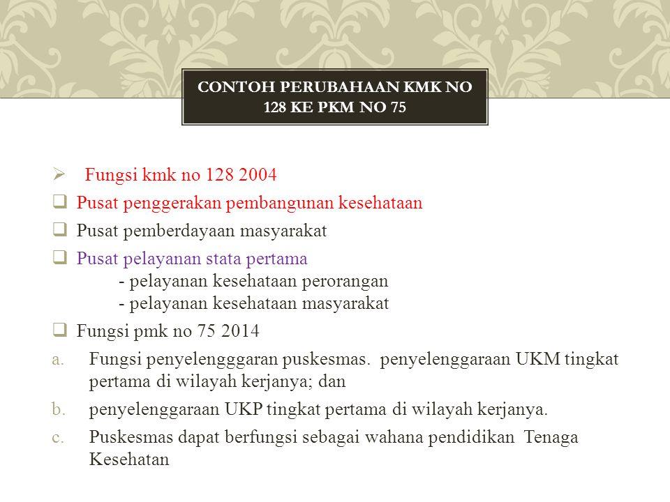 CONTOH PERUBAHAAN KMK NO 128 KE PKM NO 75  Fungsi kmk no 128 2004  Pusat penggerakan pembangunan kesehataan  Pusat pemberdayaan masyarakat  Pusat