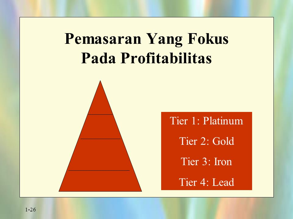 1-26 Pemasaran Yang Fokus Pada Profitabilitas Tier 1: Platinum Tier 2: Gold Tier 3: Iron Tier 4: Lead