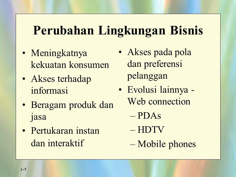 1-5 Perubahan Lingkungan Bisnis Meningkatnya kekuatan konsumen Akses terhadap informasi Beragam produk dan jasa Pertukaran instan dan interaktif Akses pada pola dan preferensi pelanggan Evolusi lainnya - Web connection –PDAs –HDTV –Mobile phones