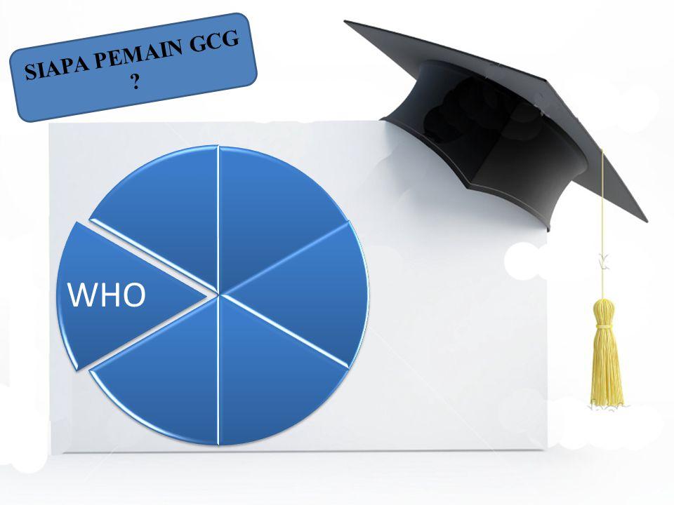 WHO SIAPA PEMAIN GCG ?
