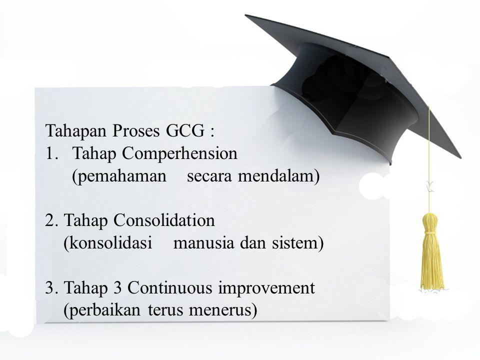 Tahapan Proses GCG : 1.Tahap Comperhension (pemahaman secara mendalam) 2. Tahap Consolidation (konsolidasi manusia dan sistem) 3. Tahap 3 Continuous i