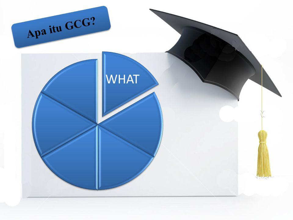 WHAT Apa itu GCG?