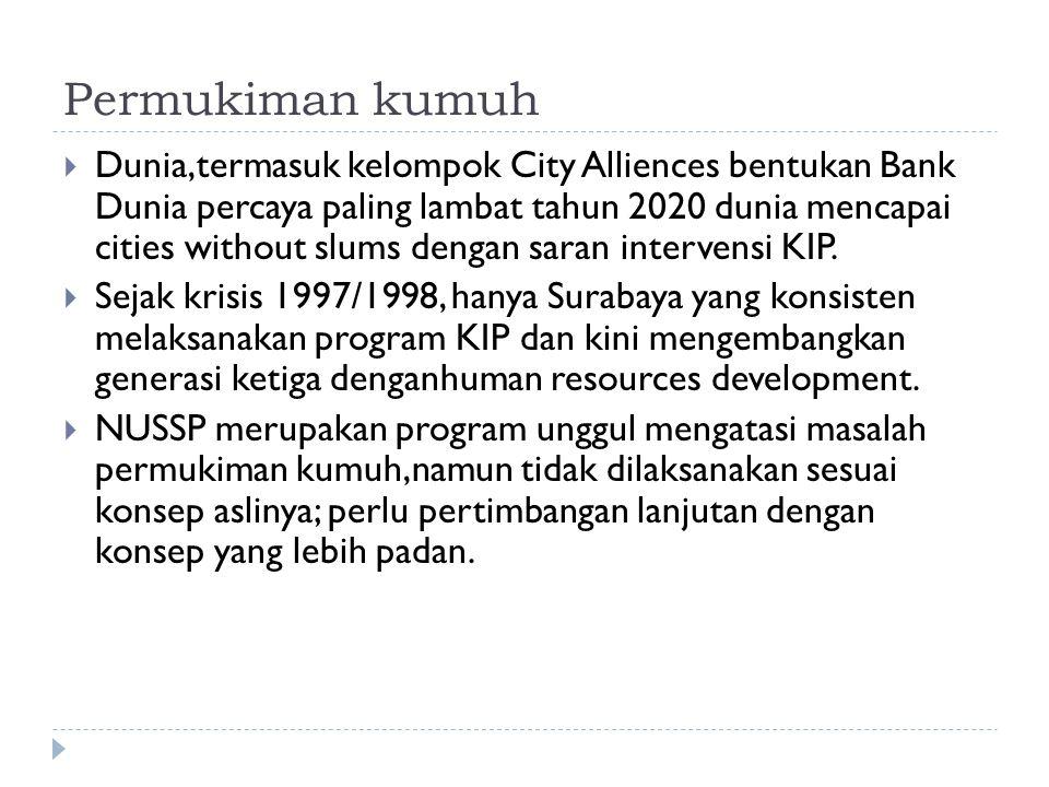 Permukiman kumuh  Dunia,termasuk kelompok City Alliences bentukan Bank Dunia percaya paling lambat tahun 2020 dunia mencapai cities without slums dengan saran intervensi KIP.