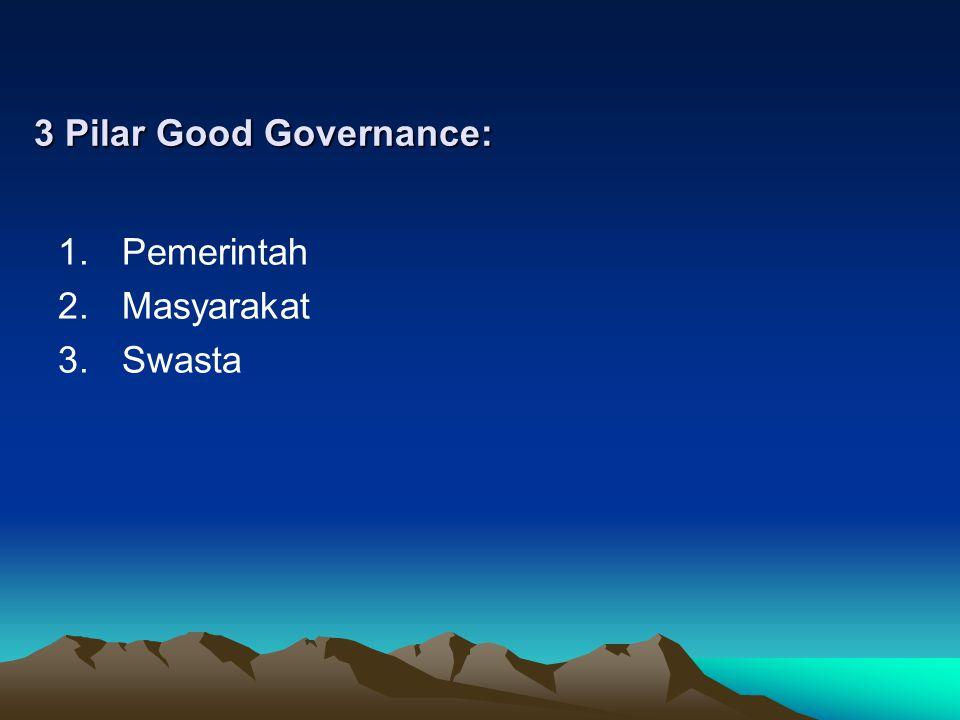 3 Pilar Good Governance: 1.Pemerintah 2.Masyarakat 3.Swasta