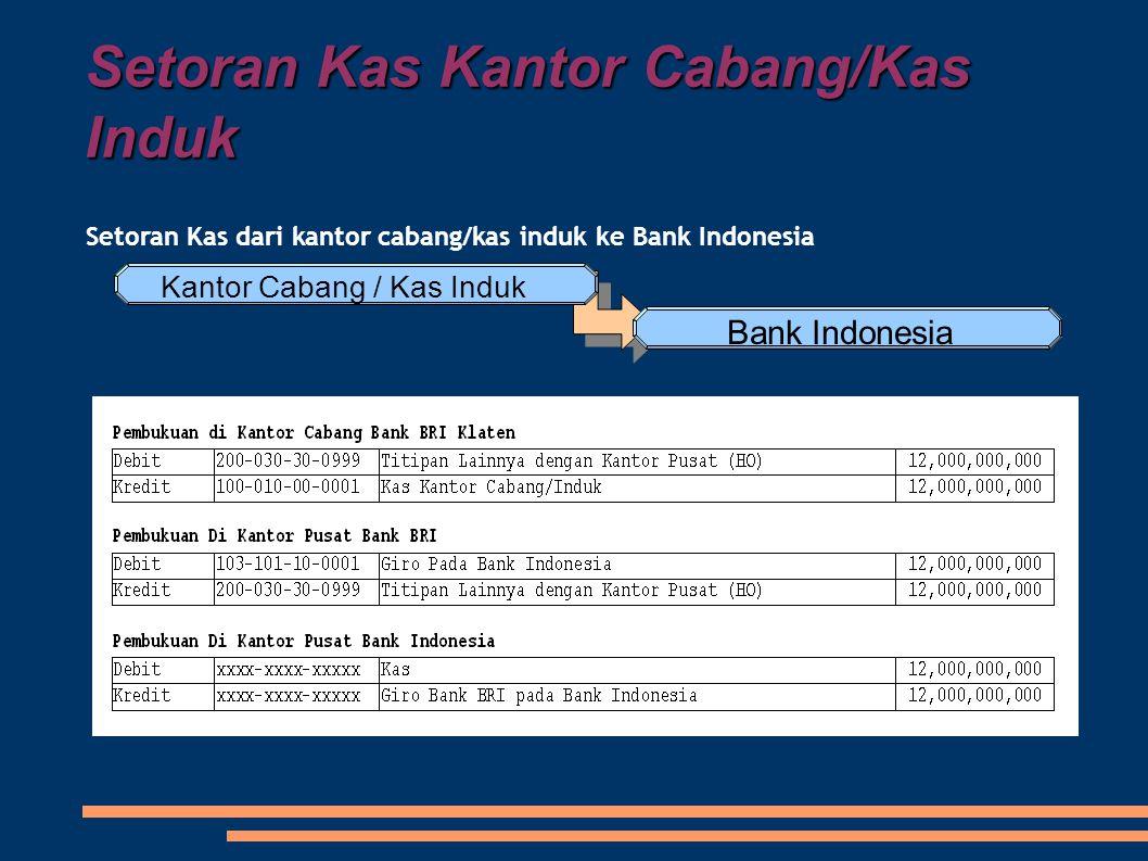 Setoran Kas Kantor Cabang/Kas Induk Setoran Kas dari kantor cabang/kas induk ke Bank Indonesia Kantor Cabang / Kas Induk Bank Indonesia