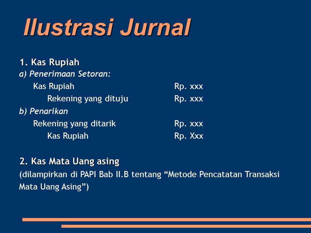 Ilustrasi Jurnal 1. Kas Rupiah a) Penerimaan Setoran: Kas RupiahRp. xxx Rekening yang ditujuRp. xxx b) Penarikan Rekening yang ditarikRp. xxx Kas Rupi