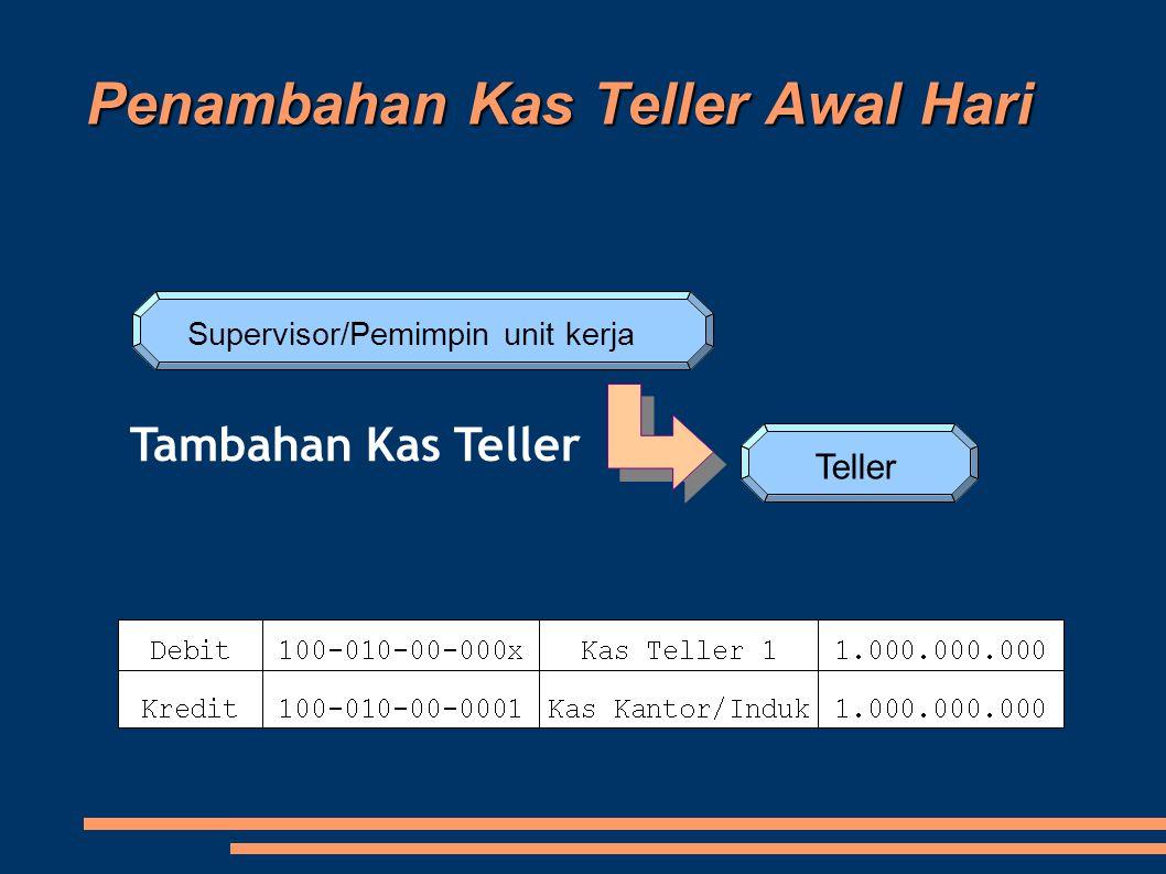 Penambahan Kas Teller Awal Hari Tambahan Kas Teller Supervisor/Pemimpin unit kerja Teller