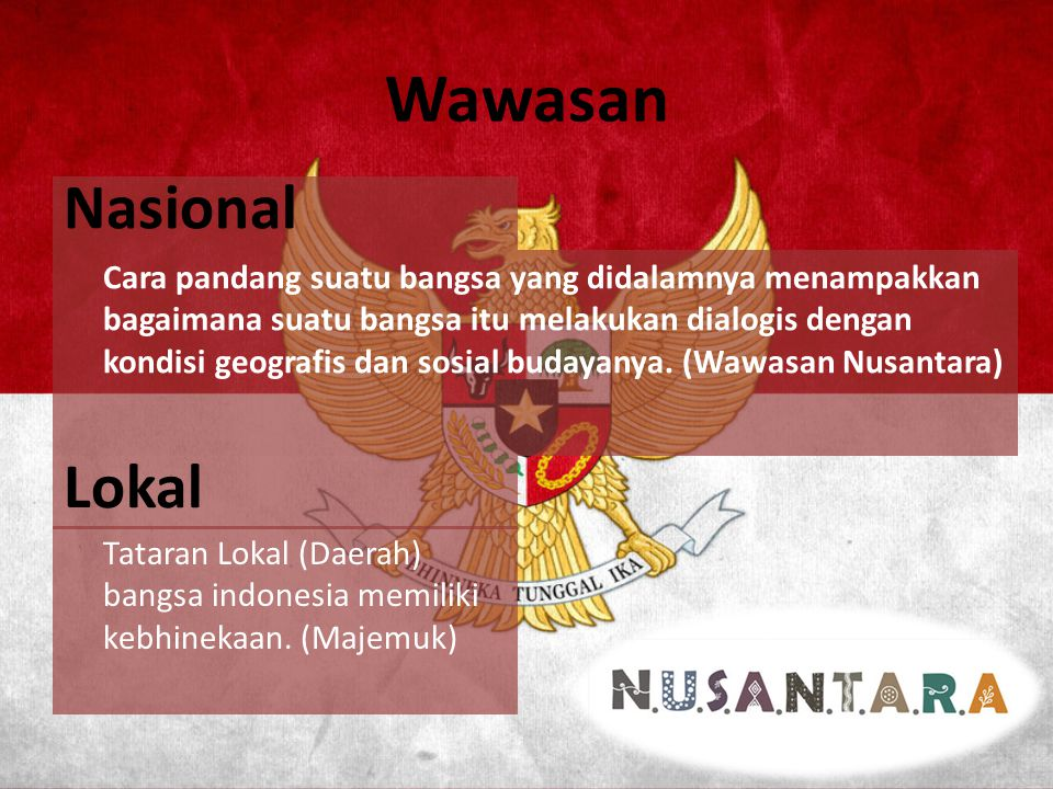 Wawasan Nasional Cara pandang suatu bangsa yang didalamnya menampakkan bagaimana suatu bangsa itu melakukan dialogis dengan kondisi geografis dan sosi