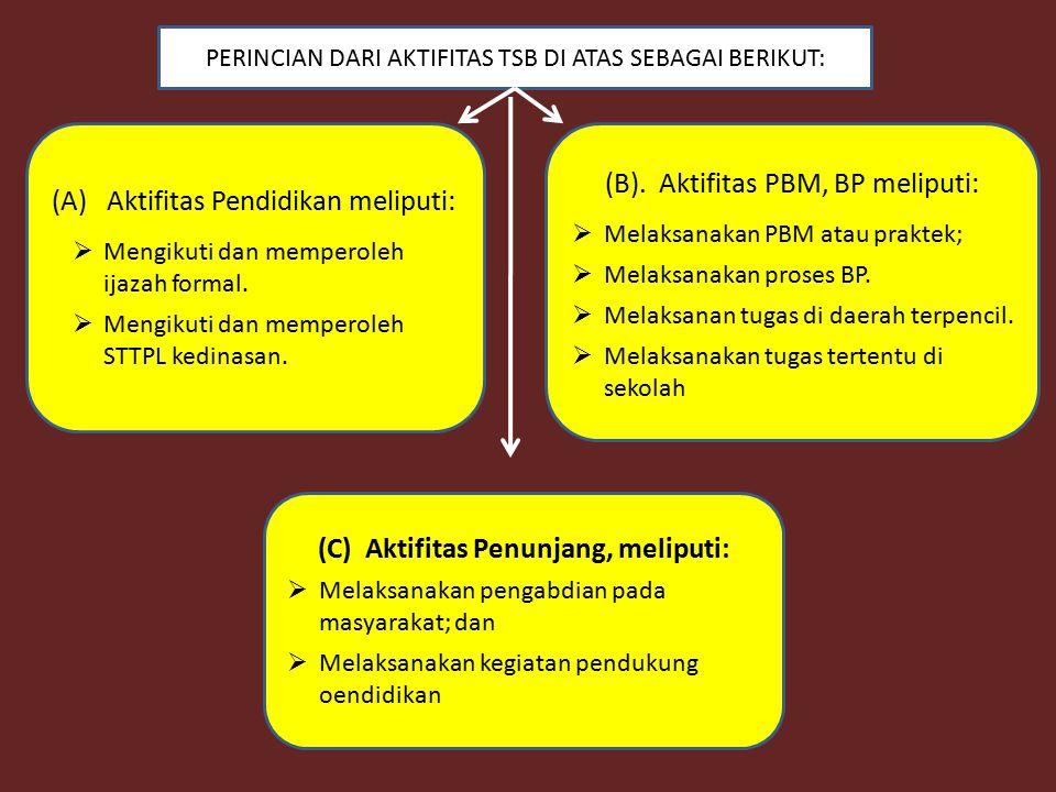 (A) Aktifitas Pendidikan meliputi:  Mengikuti dan memperoleh ijazah formal.