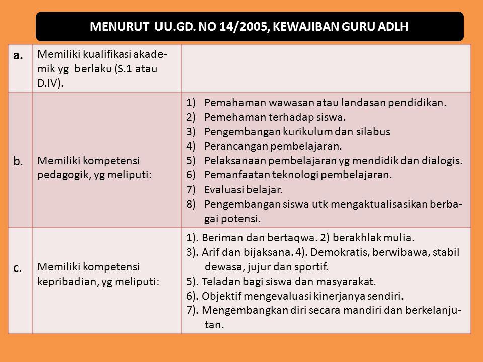 MENURUT UU.GD.NO 14/2005, KEWAJIBAN GURU ADLH a.