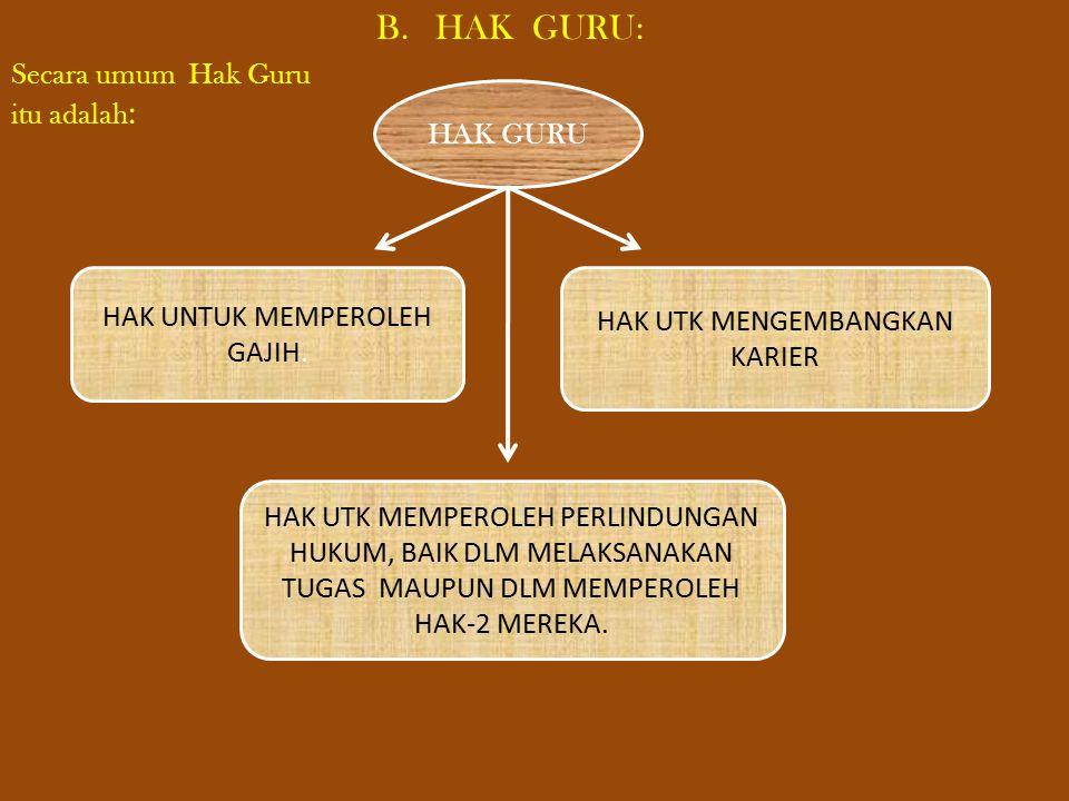 B.HAK GURU: Secara umum Hak Guru itu adalah : HAK GURU HAK UNTUK MEMPEROLEH GAJIH.