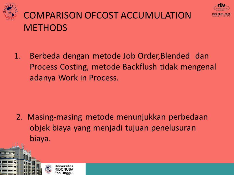 COMPARISON OFCOST ACCUMULATION METHODS 1.Berbeda dengan metode Job Order,Blended dan Process Costing, metode Backflush tidak mengenal adanya Work in P