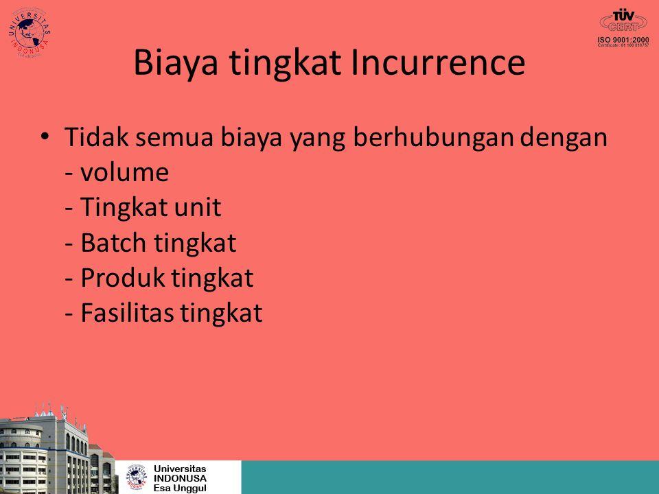 Biaya tingkat Incurrence Tidak semua biaya yang berhubungan dengan - volume - Tingkat unit - Batch tingkat - Produk tingkat - Fasilitas tingkat