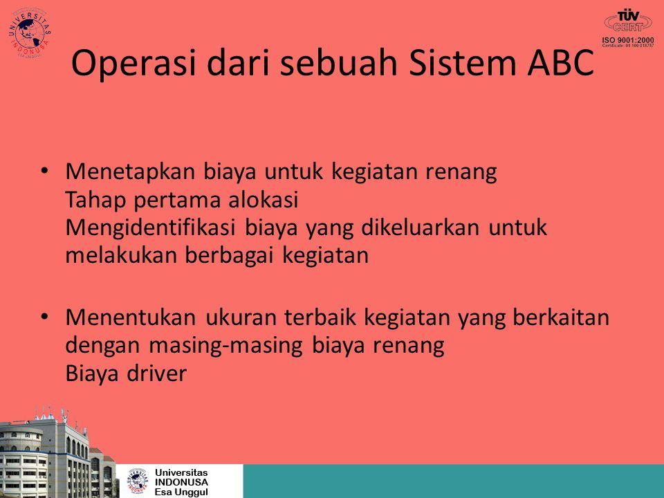 Operasi dari sebuah Sistem ABC Menetapkan biaya untuk kegiatan renang Tahap pertama alokasi Mengidentifikasi biaya yang dikeluarkan untuk melakukan be