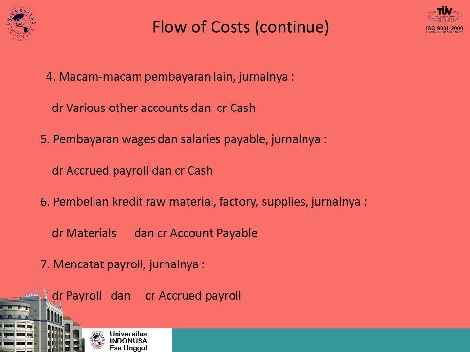 Operation of an ABC System Menentukan tarif per unit aktivitas Menetapkan biaya untuk produk / jasa berdasarkan konsumsi kegiatan Tahap kedua alokasi Biaya tidak langsung akan diubah ke langsung biaya