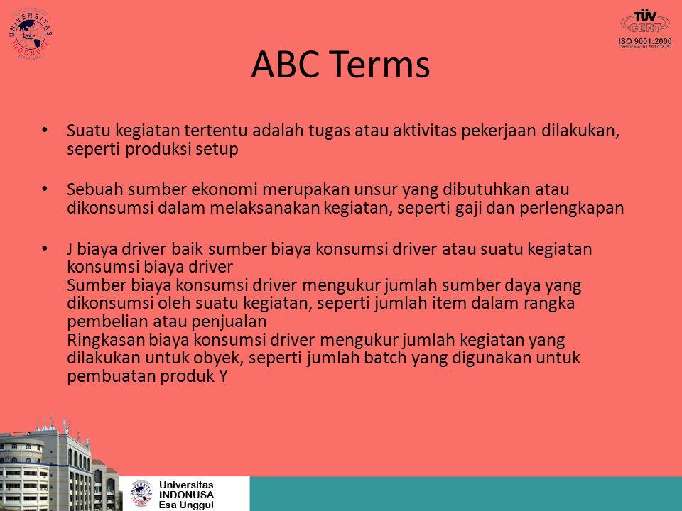 ABC Terms Suatu kegiatan tertentu adalah tugas atau aktivitas pekerjaan dilakukan, seperti produksi setup Sebuah sumber ekonomi merupakan unsur yang d