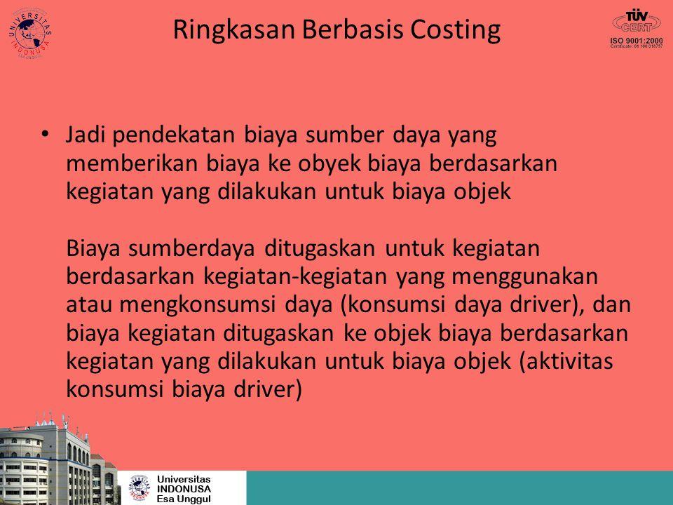Ringkasan Berbasis Costing Jadi pendekatan biaya sumber daya yang memberikan biaya ke obyek biaya berdasarkan kegiatan yang dilakukan untuk biaya obje
