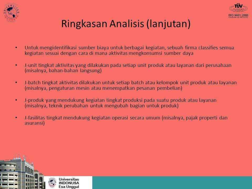 Ringkasan Analisis (lanjutan) Untuk mengidentifikasi sumber biaya untuk berbagai kegiatan, sebuah firma classifies semua kegiatan sesuai dengan cara d