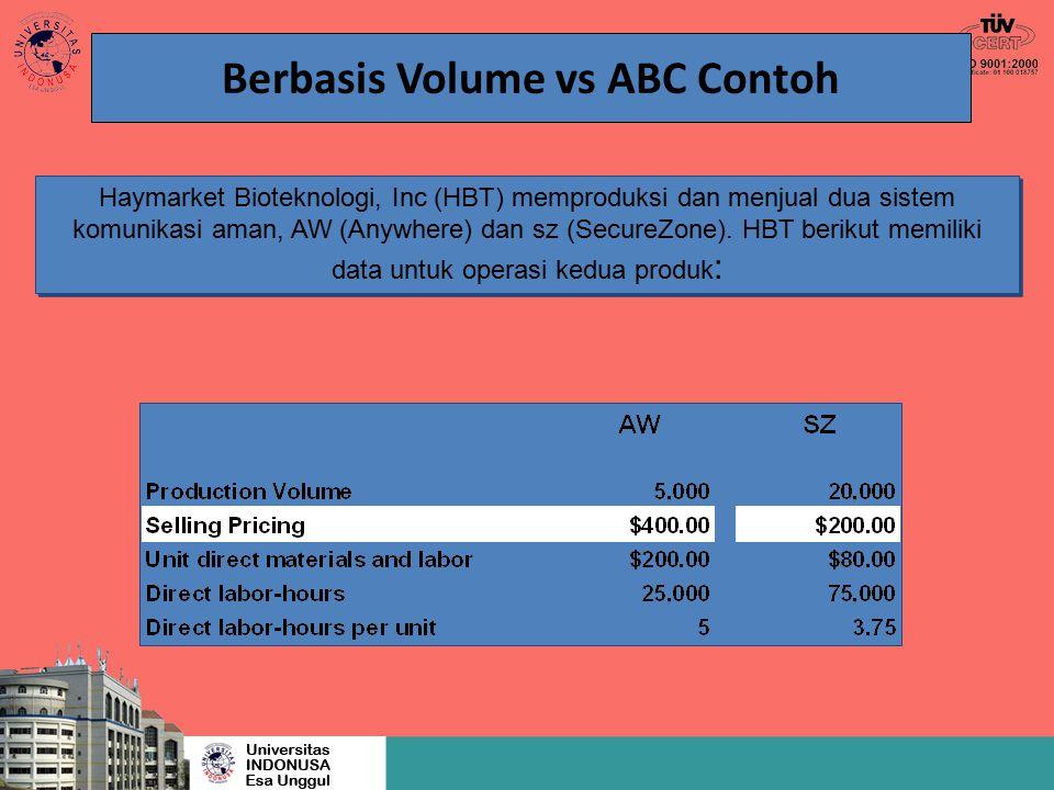 Berbasis Volume vs ABC Contoh Haymarket Bioteknologi, Inc (HBT) memproduksi dan menjual dua sistem komunikasi aman, AW (Anywhere) dan sz (SecureZone).