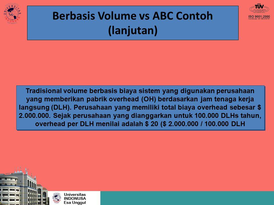 Berbasis Volume vs ABC Contoh (lanjutan) Tradisional volume berbasis biaya sistem yang digunakan perusahaan yang memberikan pabrik overhead (OH) berda