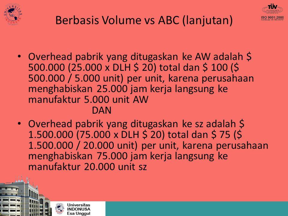 Berbasis Volume vs ABC (lanjutan) Overhead pabrik yang ditugaskan ke AW adalah $ 500.000 (25.000 x DLH $ 20) total dan $ 100 ($ 500.000 / 5.000 unit)