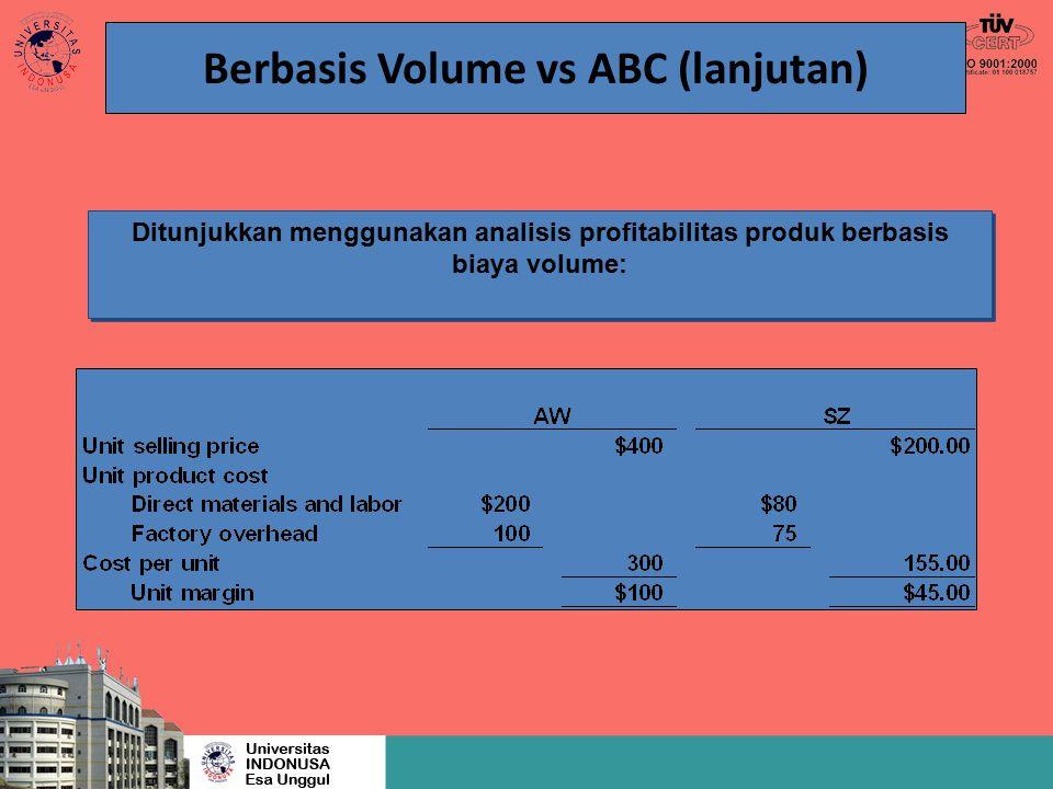 Berbasis Volume vs ABC (lanjutan) Ditunjukkan menggunakan analisis profitabilitas produk berbasis biaya volume: