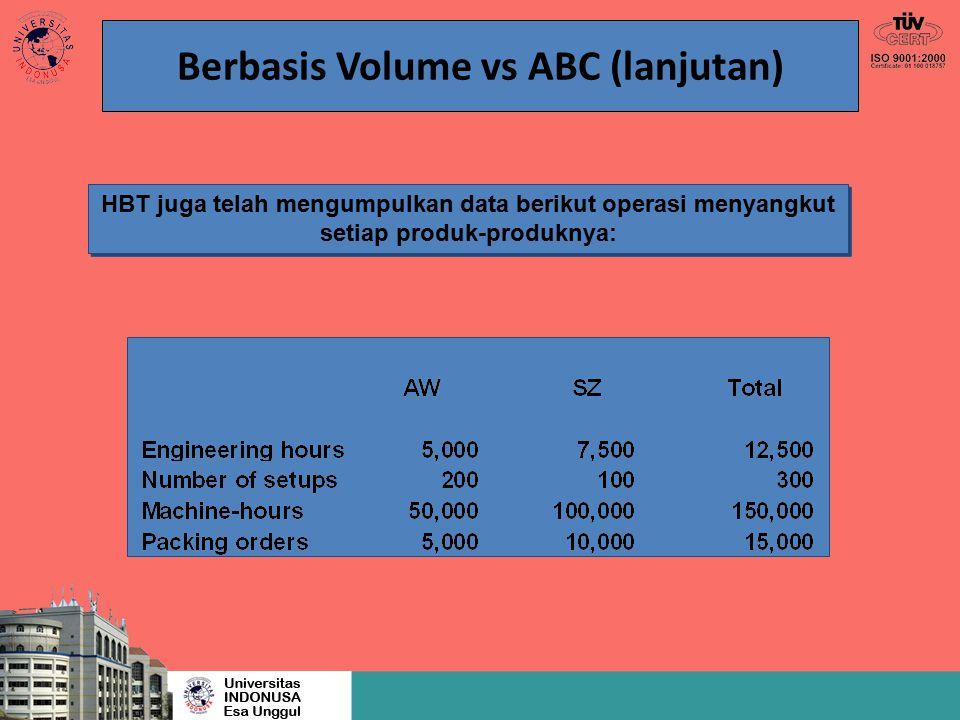Berbasis Volume vs ABC (lanjutan) HBT juga telah mengumpulkan data berikut operasi menyangkut setiap produk-produknya: