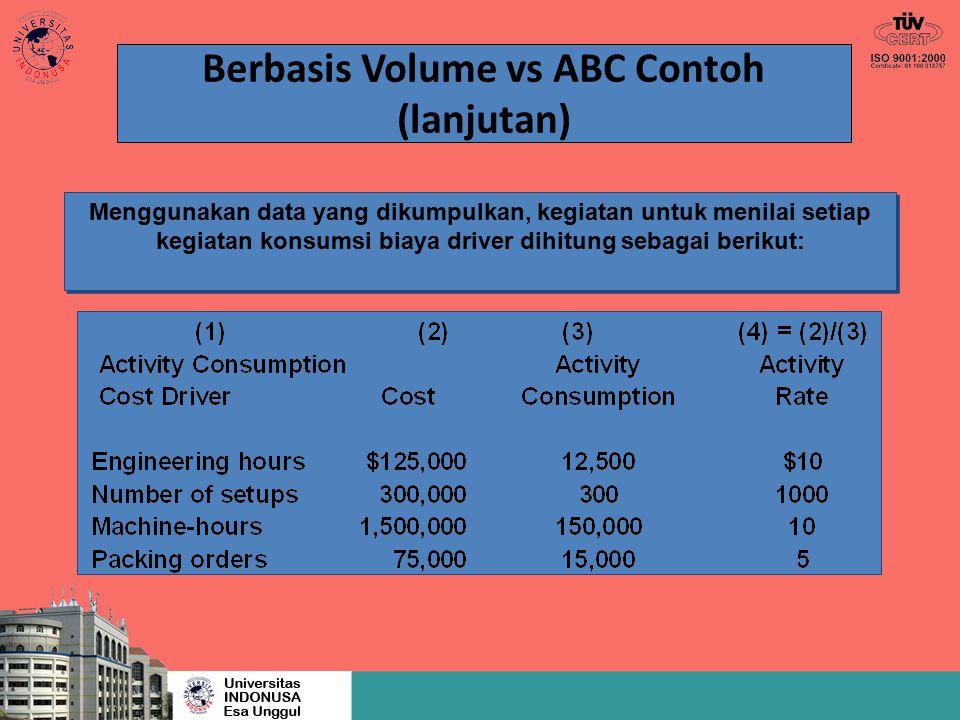 Berbasis Volume vs ABC Contoh (lanjutan) Menggunakan data yang dikumpulkan, kegiatan untuk menilai setiap kegiatan konsumsi biaya driver dihitung seba